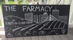 Jubali Farmacy Board